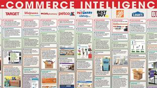 2018 E-Commerce Intelligence